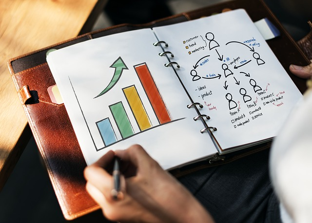 plánek k podnikání
